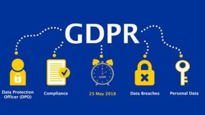 Data Bescherming